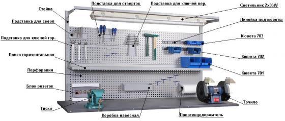 Дополнительная комплектация верстаков